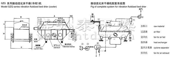 振动流化床雷火电竞app 最新版下载结构示意图